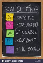 SMART: specific, measurable, achievable, relevant and time limited