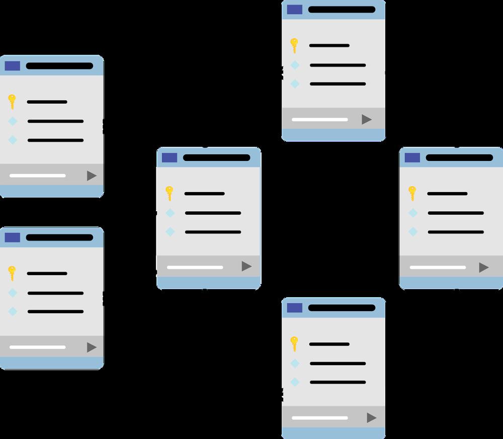 come installare Mysql su mac