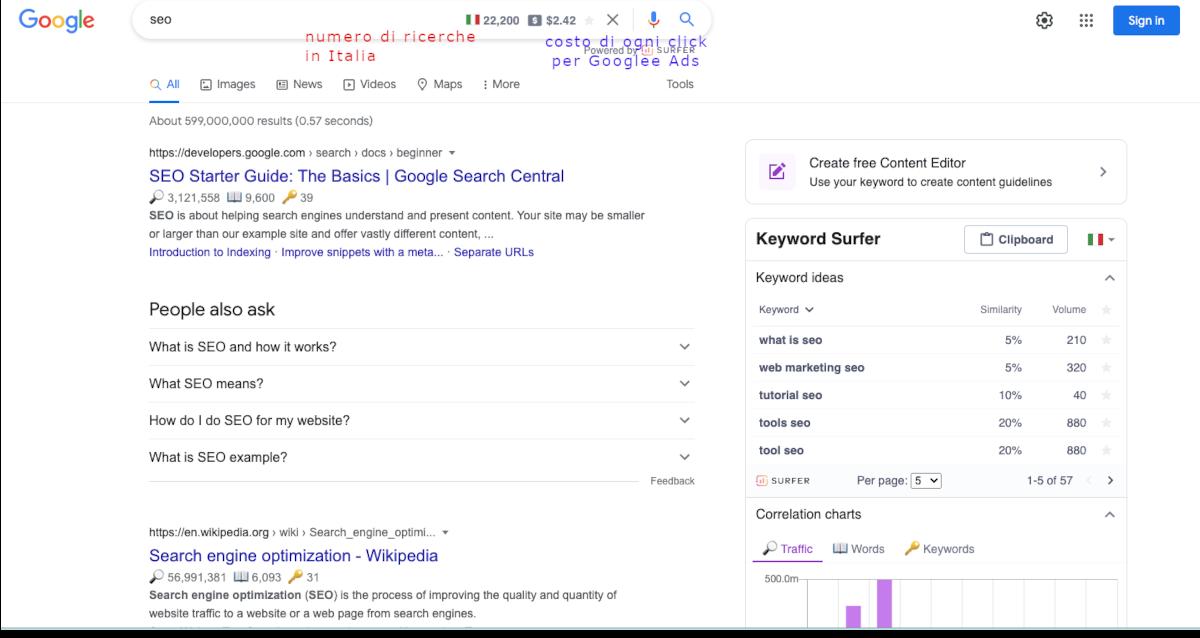 Basta scaricare l'estensione di Chrome per avere la visualizzazione SEO in ogni tua ricerca