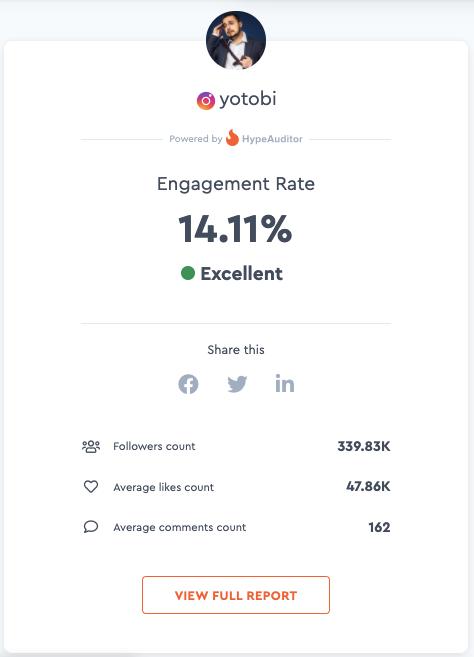 Engagement Rate di Karim Musa (YoTobi)